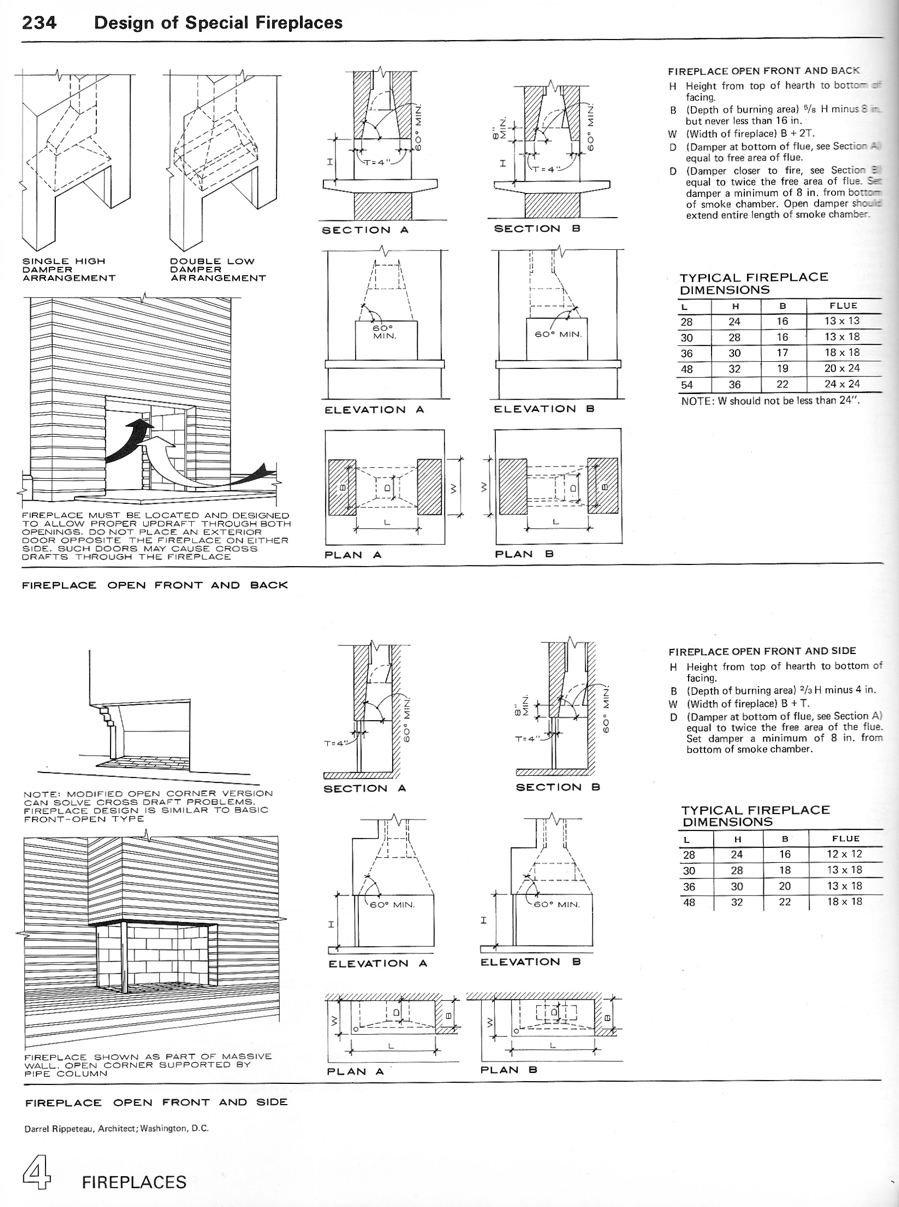 Architectural Drafting And Design Book Pdf Free Download